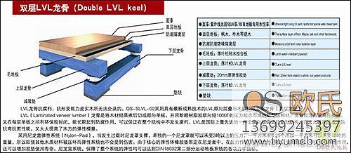 双层LVL龙骨结构运动木地板