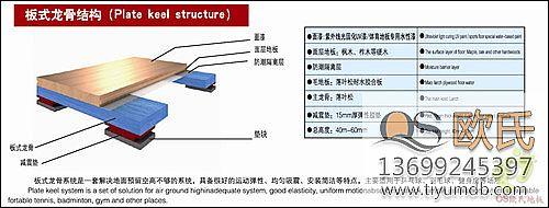 运动木地板板式龙骨结构